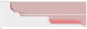 orig-boot-plot